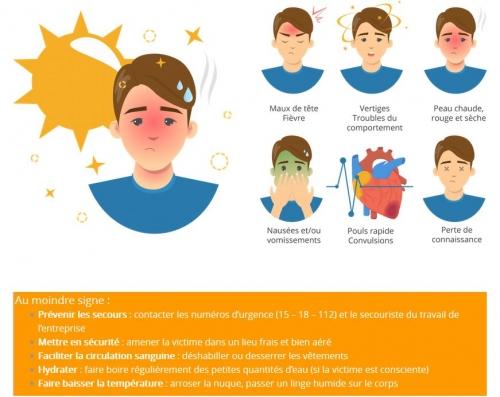 Symptomes-coup-de-chaleur.JPG